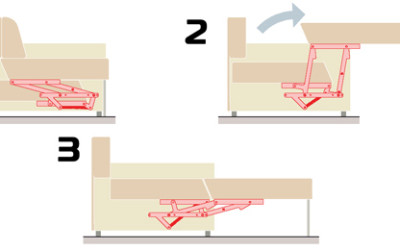 mecanism puma